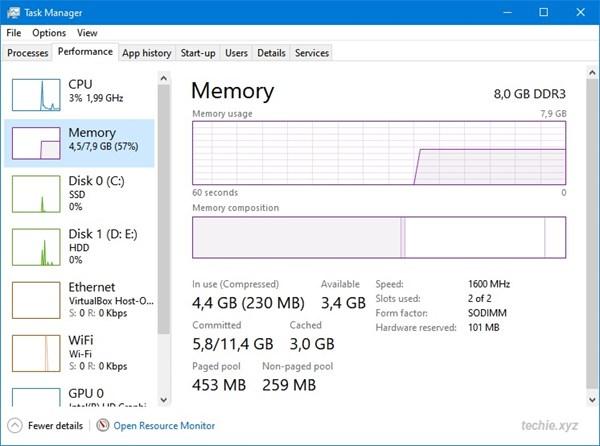 RAM 8GB di Task Manager